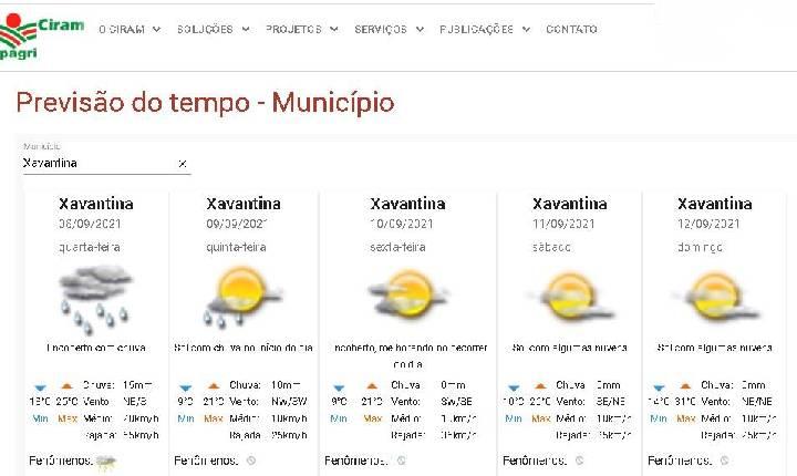 Previsão do tempo: Chuva nesta quarta-feira e sol a partir de amanhã